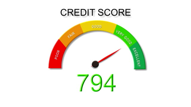 Decreasing Credit Score (with dial) video