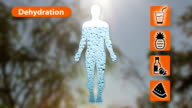 Dehydration symptoms graphic video
