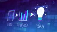 Deriving new ideas video