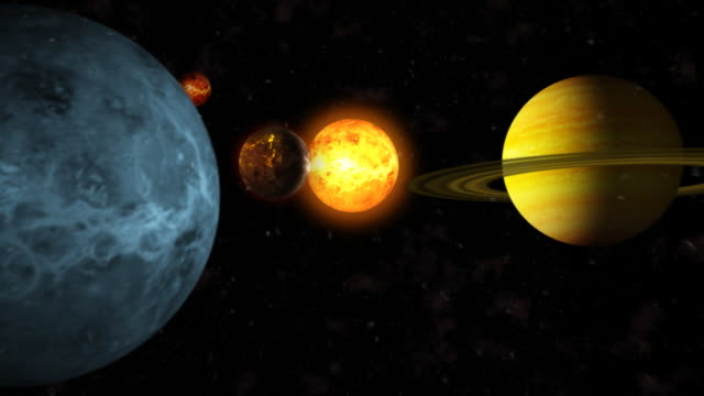 Different planets nearby sun HD video