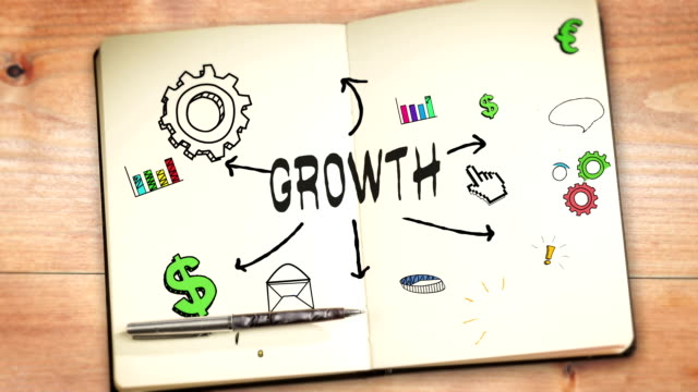 Digital animation of growth concept video
