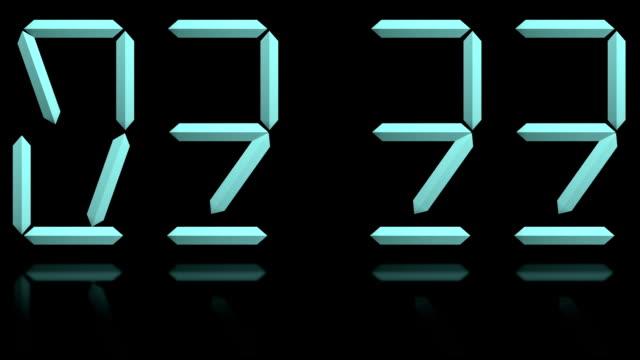 Digital clock loopable transform numbers video