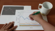 Doctor research the graph video