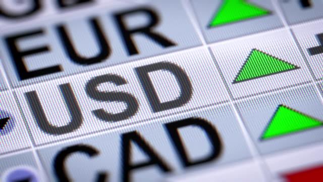 US Dollar. Up. video