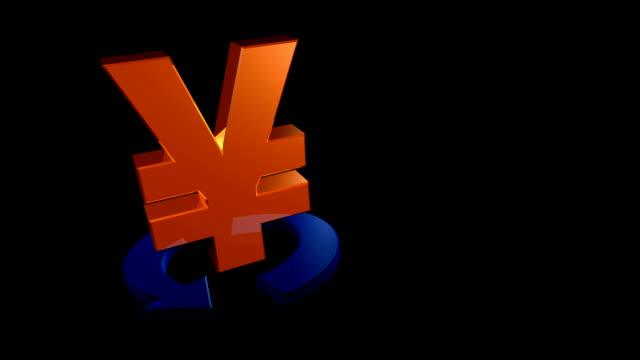 Dollars and Chinese Yuan symbols video