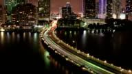 Downtown Miami Brickell Time Lapse video