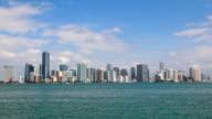 Downtown Miami time lapse video