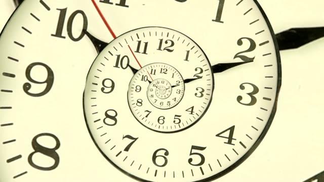 Droste effect clock video