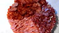 Dry Sausages On Display video