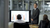 LS DS East Asian Businessman Having A Presentation video