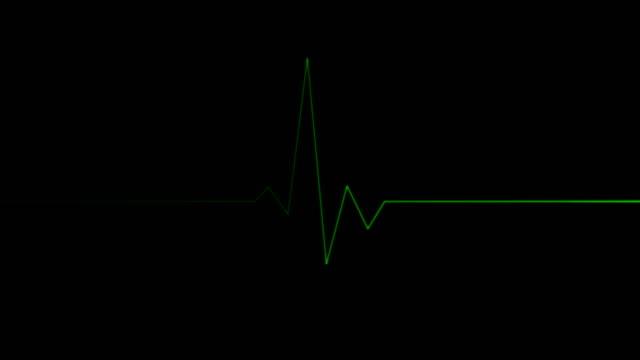 ecg green heart pulse 4k video