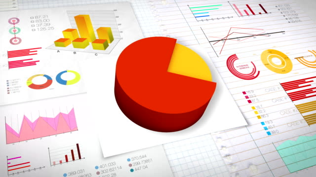 Eighty percent Pie chart with various economic finances graph.(no text) video