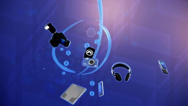 Electronic equipment video
