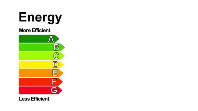 Energy Efficiency Rating Chart Animation video