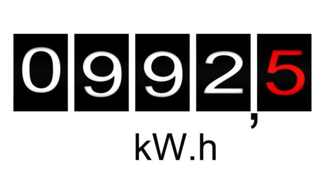 Energy meter video