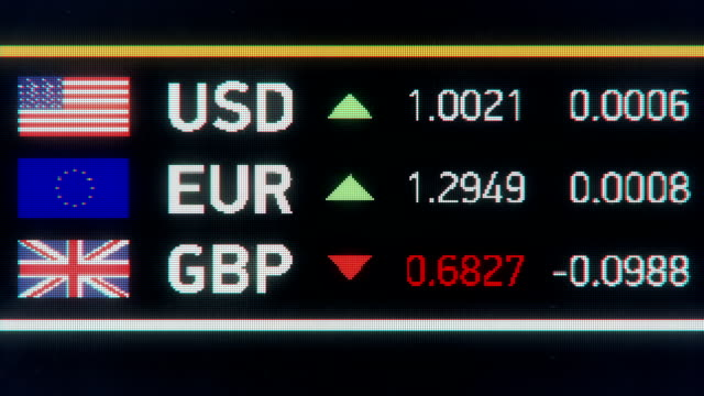 Euro, British pound falling compared to US dollar, Great Britain exits EU video