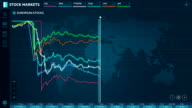 European stock market indices abruptly falling after Brexit. Economical crisis video