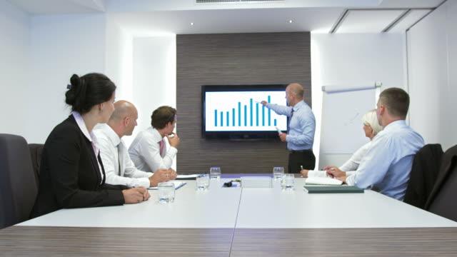 HD DOLLY: Executive Giving Presentation video