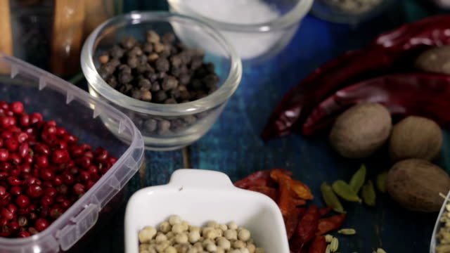 Exotic Spices video