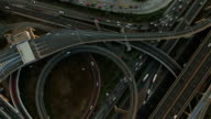 Expressway and Ring Road Systems video