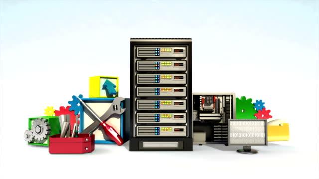 Faiing fixed server cloud contents, programing software contents. video