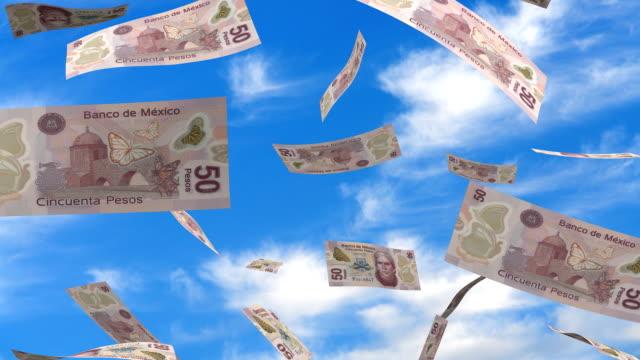 Falling Mexican Pesos video