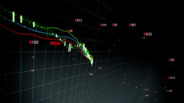 Falling stock index loop video