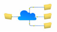 File Sharing & Cloud Computing video