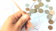 Financial Analysis. video