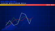 Financial Bar And Line Charts video