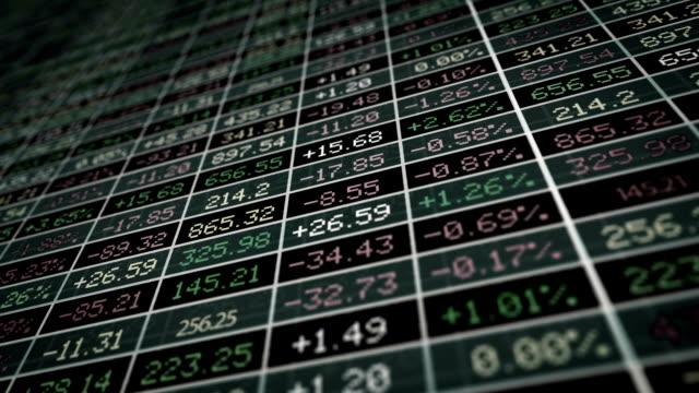 Financial Business video