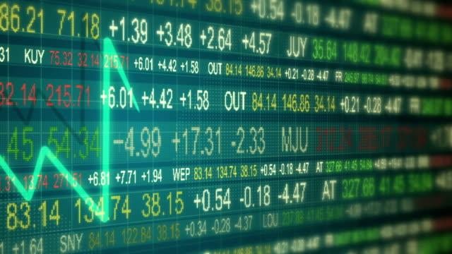 Financial Chart video