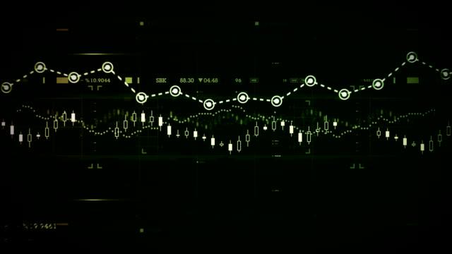 Financial Data Dolly Green video