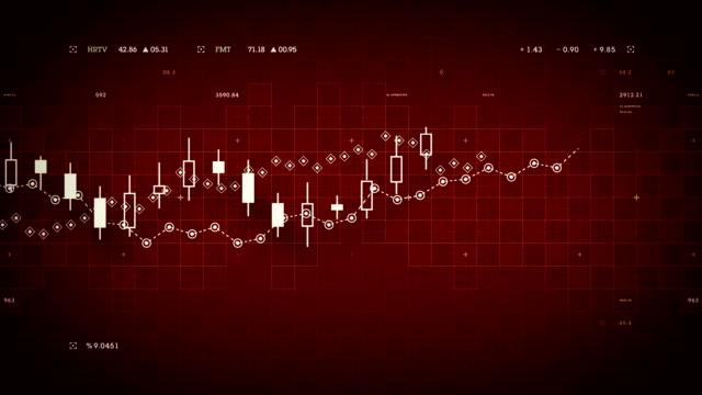 Financial Data Tracking Red video