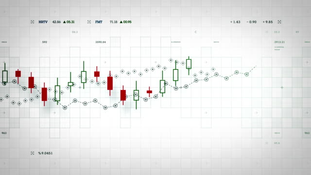 Financial Data Tracking White video