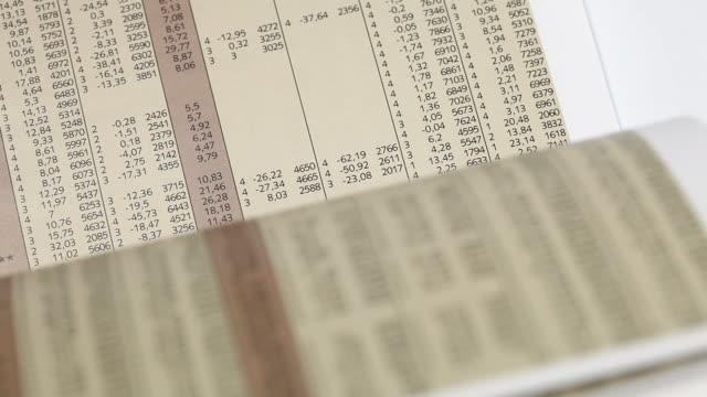 Financial Markets - Data video