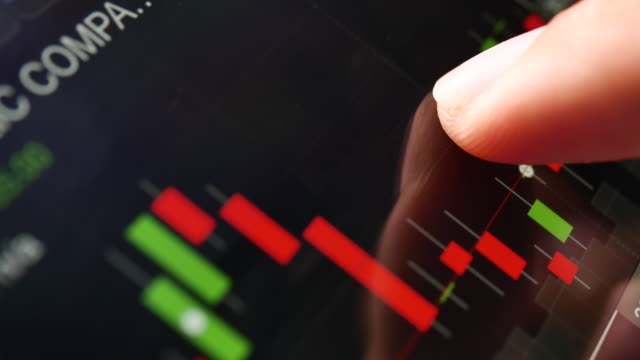 Finger indexing Stock Market data graph video