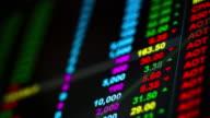 4K T/L Five Shots of Stock Market Exchange Ticker Board video