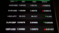 Foreign exchange market chart at smartphone video