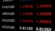 Foreign exchange market chart video