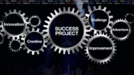 Gear, challenge, innovation, creative, adventure, improvement. Businessman touching  'SUCCESS PROJECT' video