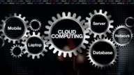 Gear keyword, Mobile, Laptop, Server, Network, Database. touch 'CLOUD COMPUTING' video
