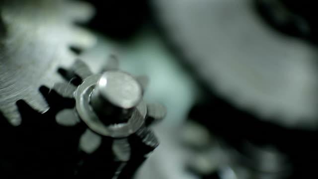 Gear system rotation video