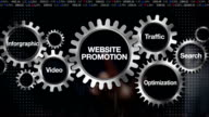 Gear with keyword, Search, Inforgraphic, Video, Traffic , Optimization, Businessman touch screen 'WEBSITE PROMOTION' video