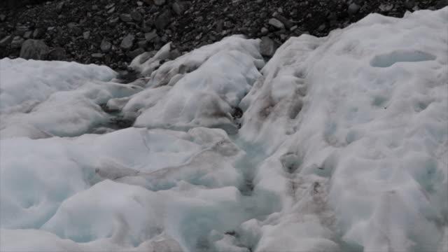 Glacial River video
