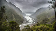 TIME LAPSE: Glacier video