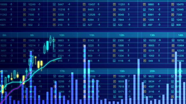 Global stock market indexes rising, falling. Financial crisis, growth. Economics video