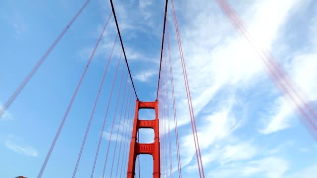Golden Gate Bridge Drive video