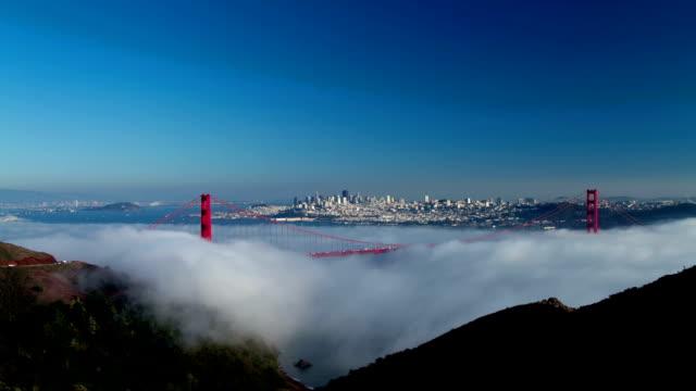 Golden Gate Bridge Scenic - zoom view video