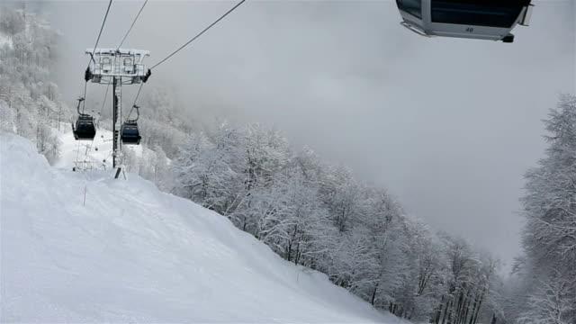 Gondola ski lift in Rosa Khutor Alpine Resort video